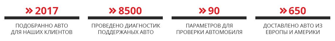 автоподборрф